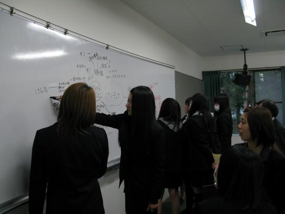 みんなで「ボランティア活動」マインドマップを描く!