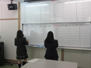 班ごとの実測値一覧を作ります。